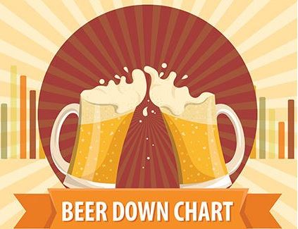 Beer Down Chart